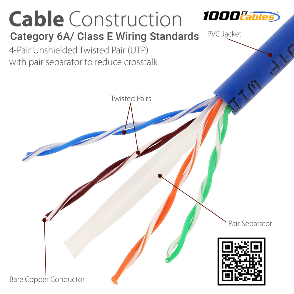 1000FTCables deals in Cat5e, Cat6, Cat6A Plenum Rated 100 ... on