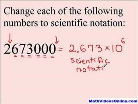 Standard Form To Scientific Notation Math Pinterest Scientific