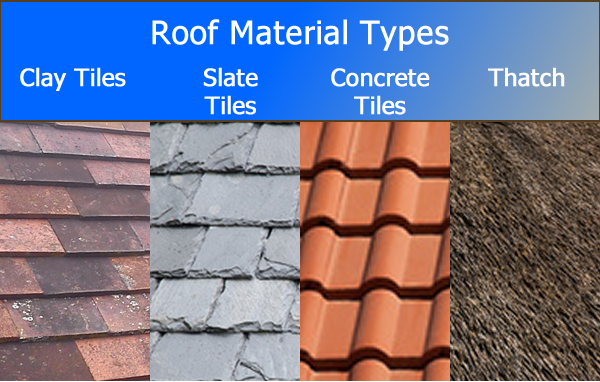 Slate And Tile Roofing Myfashionos Com In 2020 Clay Tiles Roof Construction Types Of Roofing Materials