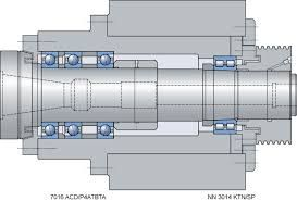 Image Result For Spindle Bearing Cnc Machine Design Cnc Spindle Cnc Milling Machine