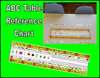 Table Reference Chart For K  Abc Activities Number Chart And