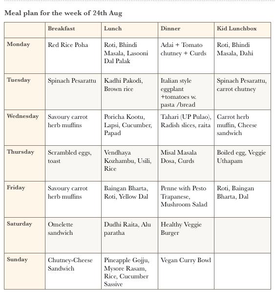 Superior Vegetarian Weekly Menu Plan   24th August 2015