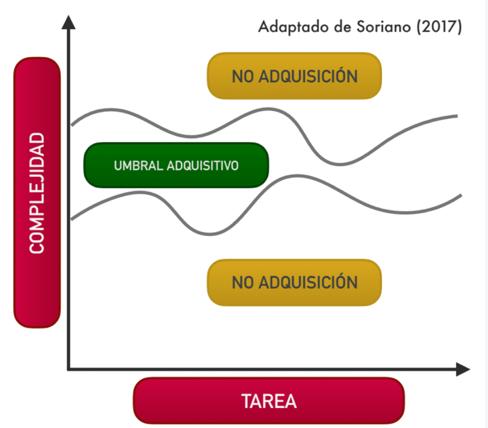 Periodización Táctica Qué Es Modelo De Juego Principios E Información Periodizacion Ejercicios De Fútbol El Principito
