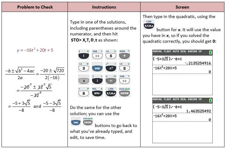 Use Graphing Calculator To Check Quadratic Function Shelovesmath