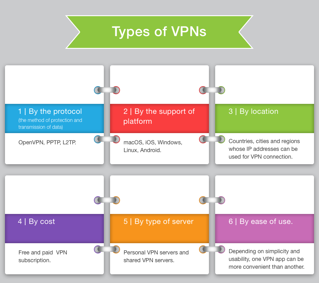 072be9ee033aa8527d313a0920dae1e5 - What Is The Relationship Between Vpn And Firewalls