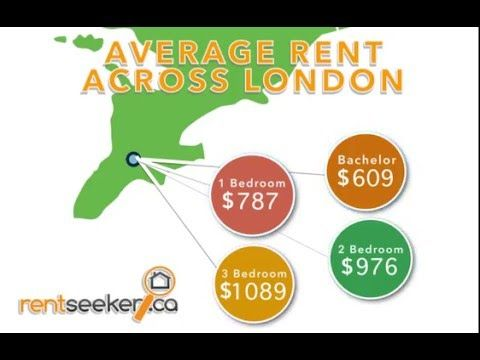 Cost To Rent Apartments In London Ontario Rent In London London Apartment Apartments For Rent