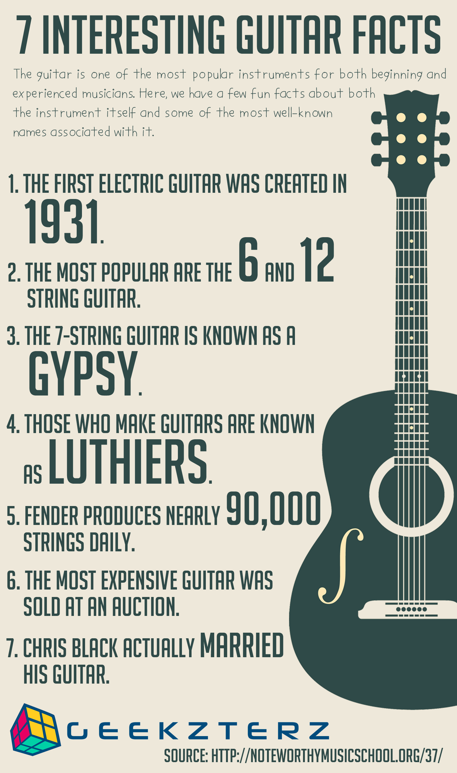 7 Interesting Guitar Facts Fun Facts Cool Guitar Facts