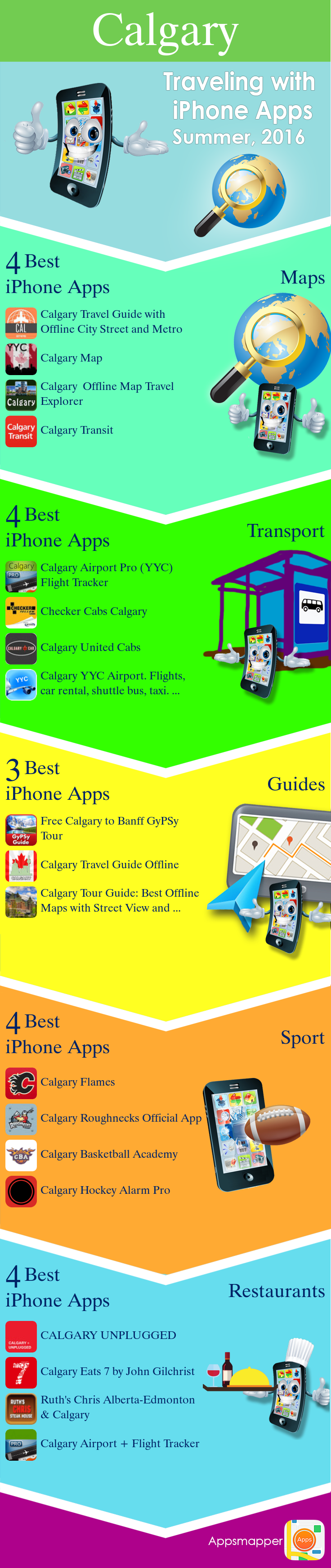 Calgary iPhone apps: Travel Guides, Maps, Transportation, Biking, Museums, Parking, Sport and apps for Students.