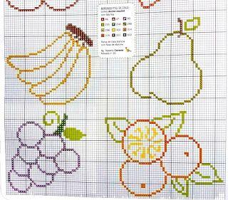 Schemi A Punto Croce Semplici Par La Cucina Frutta Punto
