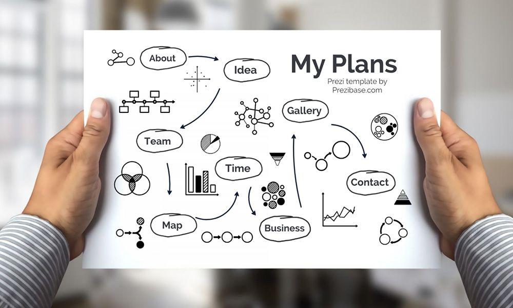 Business Plans On Paper Sketch Prezi Next Presentation Template Plan Templates
