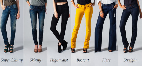 Types of Jeans by product fit | Jeans | Pinterest | Types of jeans ...