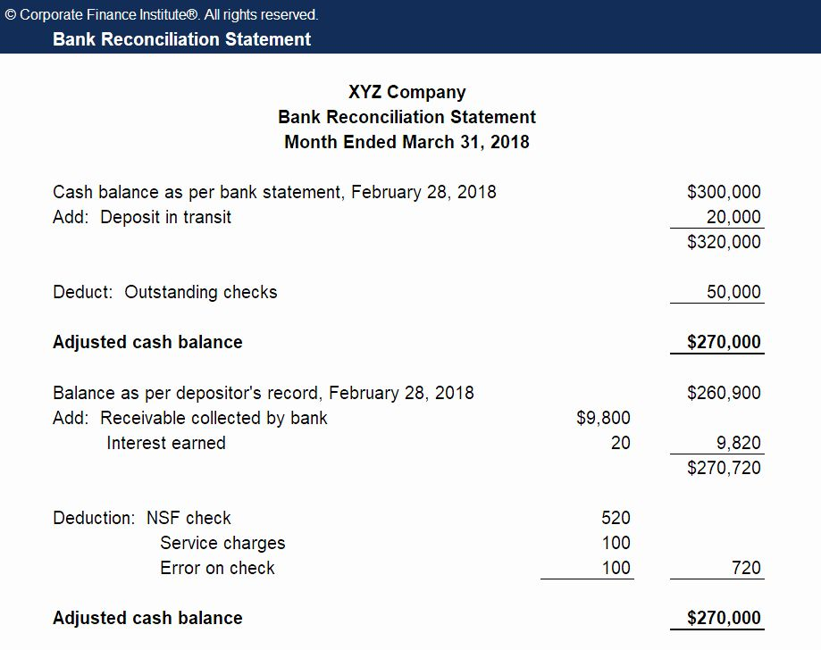 reconciling bank statement monthly example