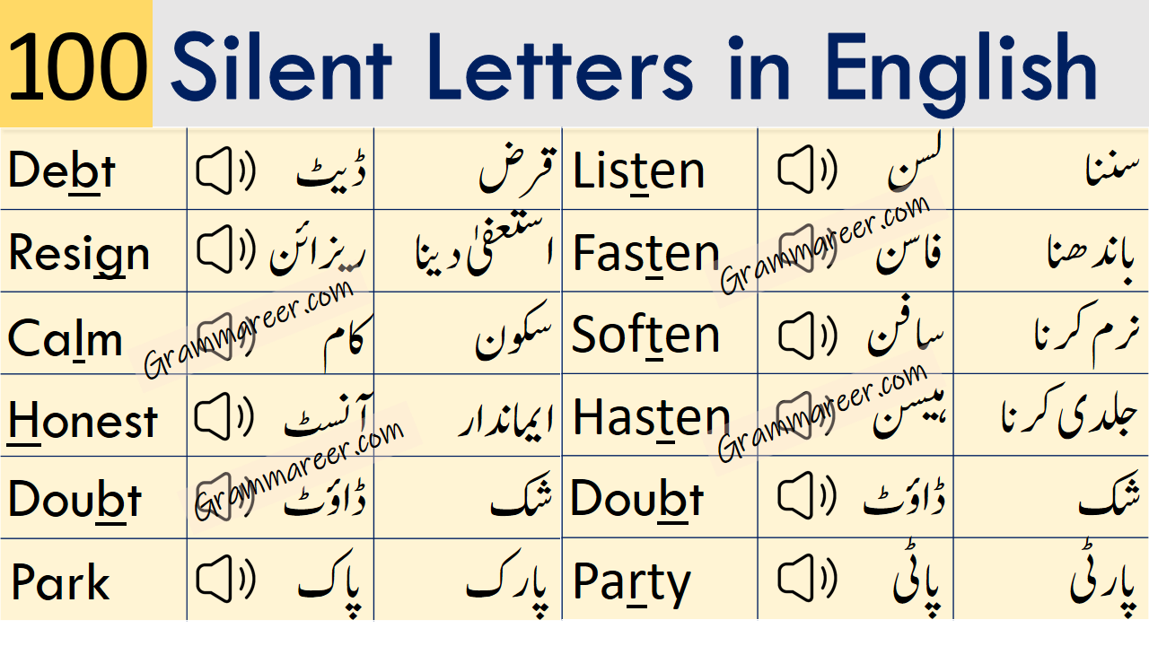 Words With Silent Letters In English In 2020 English Letter English Words English Books Pdf