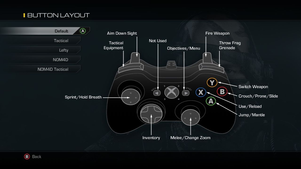 Xbox 360 Guide Xbox One Controller Buttons Layout Xbox