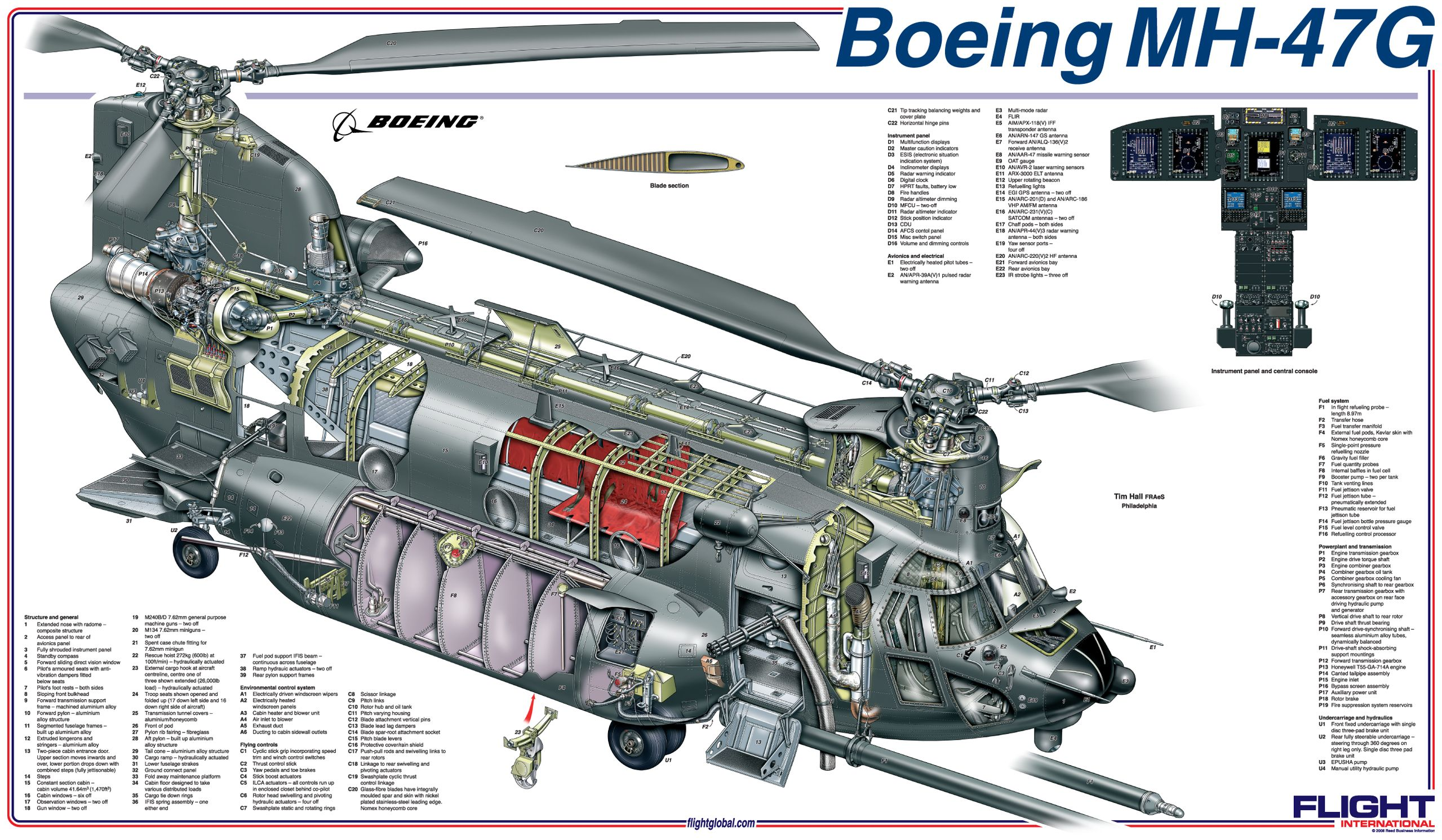 Boeing MH47G (Görüntüler ile) Helikopter, Uçak, Savaş
