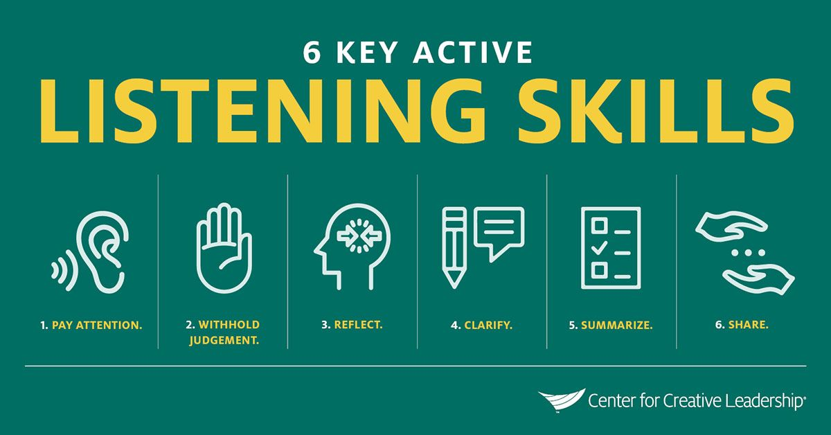 Use 6 Active Listening Skills to Coach Others CCL