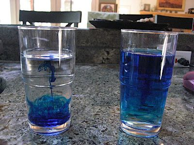 See How Cold And Hot Water Disperse A Drop Of Food Coloring Looks