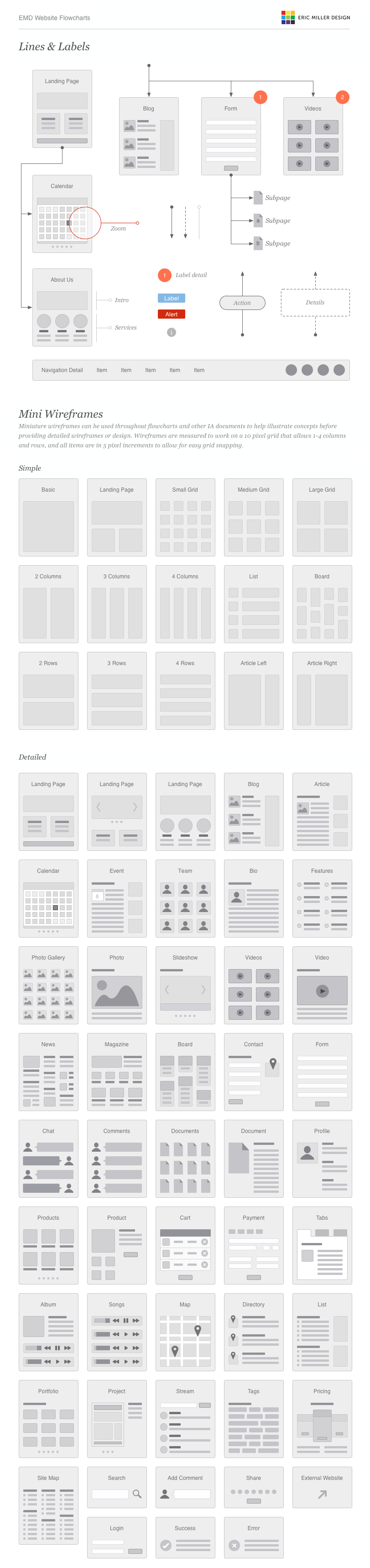 Preview for Website Flowcharts