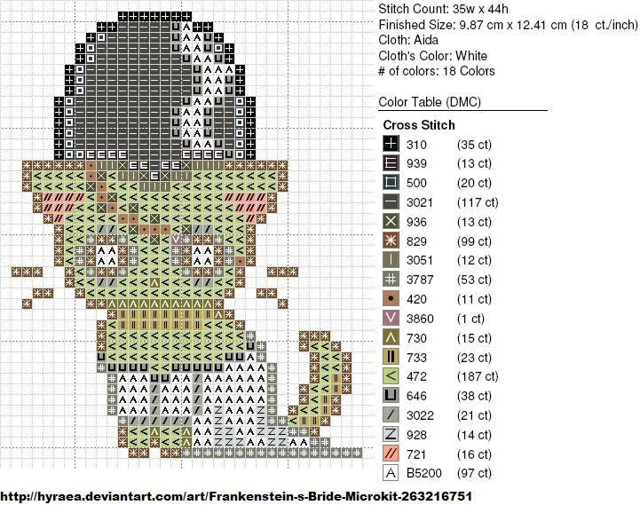 Frankenstein\u0027s Bride Cat by carand88deviantart on @deviantART - patterns for halloween decorations