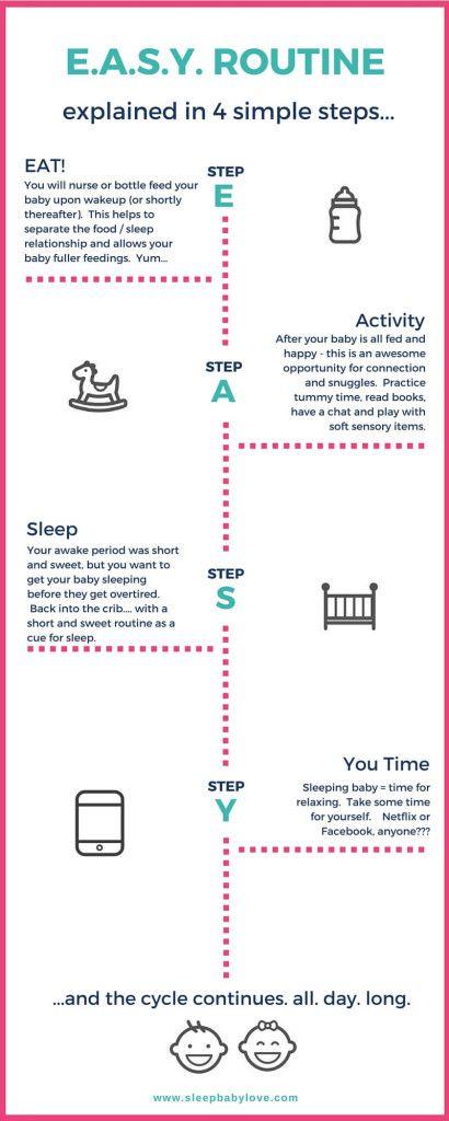 newborn baby feeding schedule