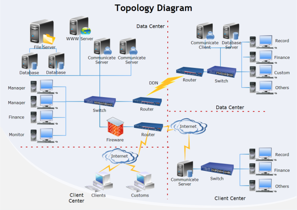 Topology Data Center Networking Router Switch