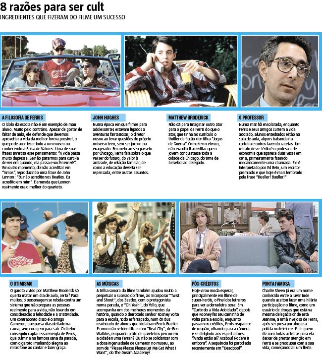 """Quais filmes serão lembrados daqui a 30 anos? Ingredientes que fizeram do filme """"Curtindo a Vida Adoidado"""" um sucesso (11/06/16). #CurtindoAVidaAdoidado #Filme #Cinema #Infográfico #Infografia #HojeEmDia"""