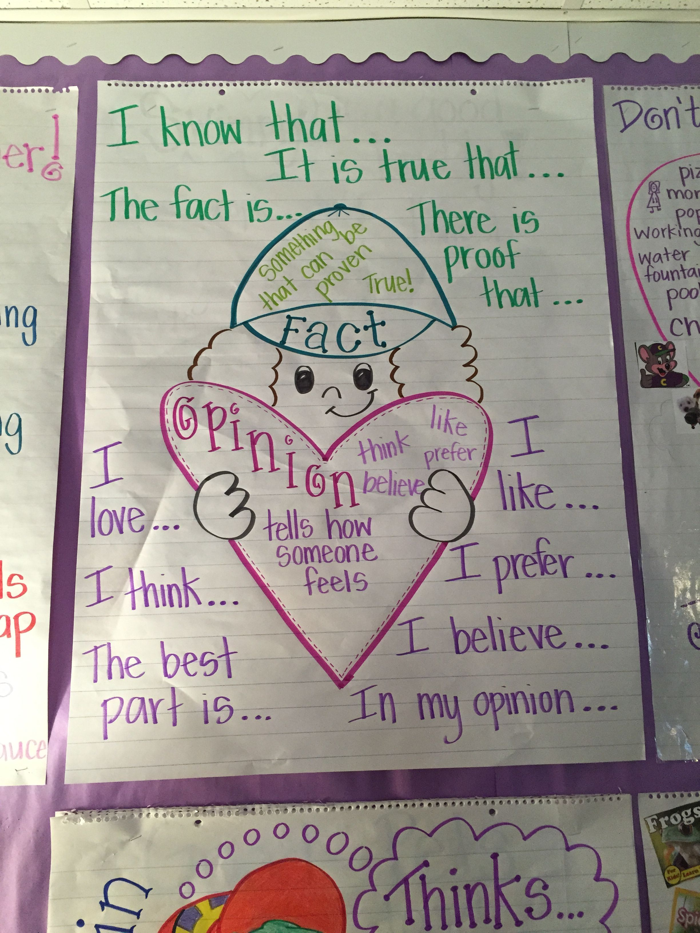 We used this anchor chart when we were working on writing