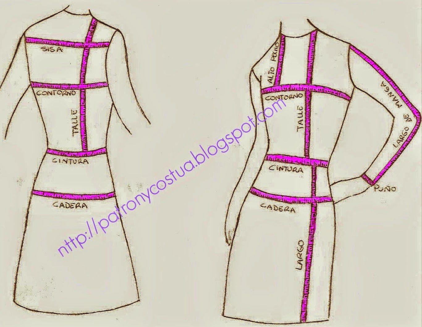 Patrón y costura : tomar bien las medidas-Tema 1 | Sewing Patterns ...