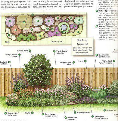 Garden Design Layout Landscaping, Flower Garden Design Plans