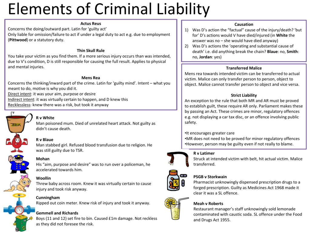 In Criminal Law For An Individual To Commit A Crime