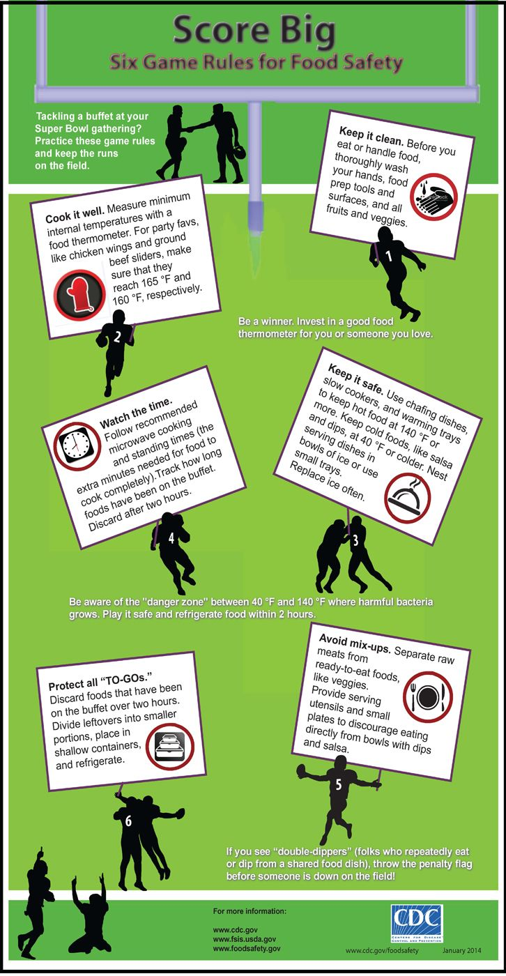 Game Day Food Safety Tips Food safety, Food safety tips