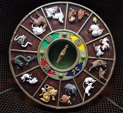 Ideal Chinese Astrology Chart Astrology Pinterest Chinese