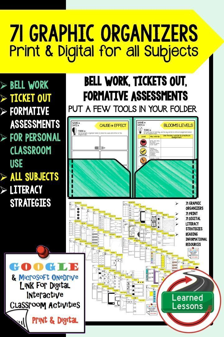 Digital Graphic Organizers, Bell Work, Ticket Out, Formative