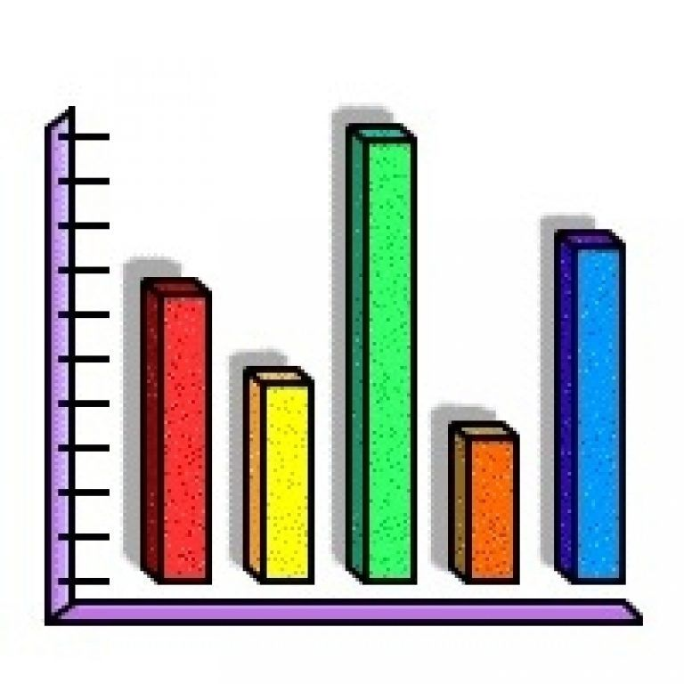 Image result for bar charts clipart