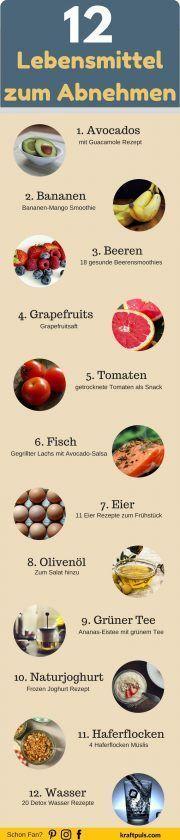 12 Lebensmittel zum Abnehmen: Für eine gesunde Gewichtsabnahme. Eine Liste mit 12 Super Foods um sch...