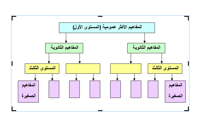 Science Blogger التقويم البديل Blog Page Blog Diagram