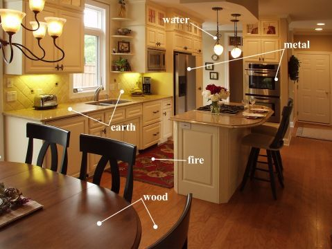 Feng Shui For The Kitchen Adding The Elements Feng Shui Kitchen Feng Shui Kitchen Layout Feng Shui Decor