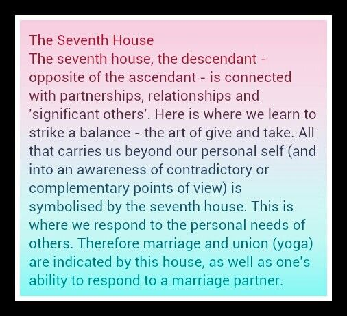 The seventh house or descendant in your natal or birth chart.