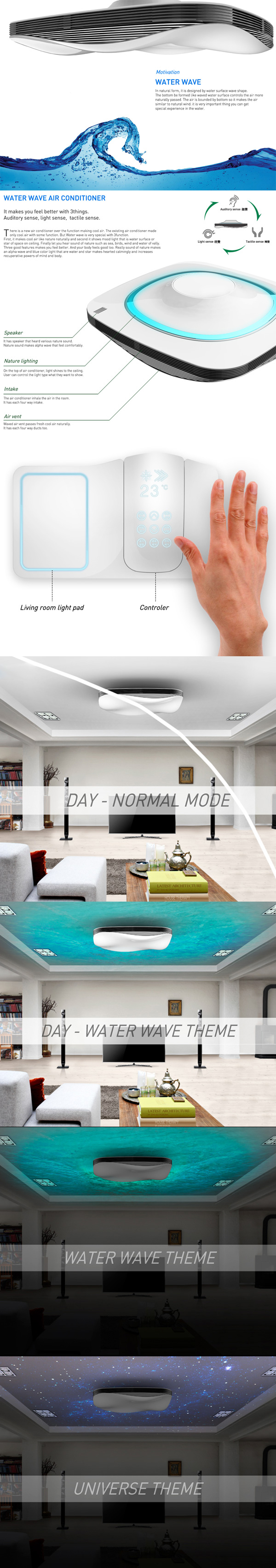 Cool Air And More Water Wave Air Conditioner Designer Min