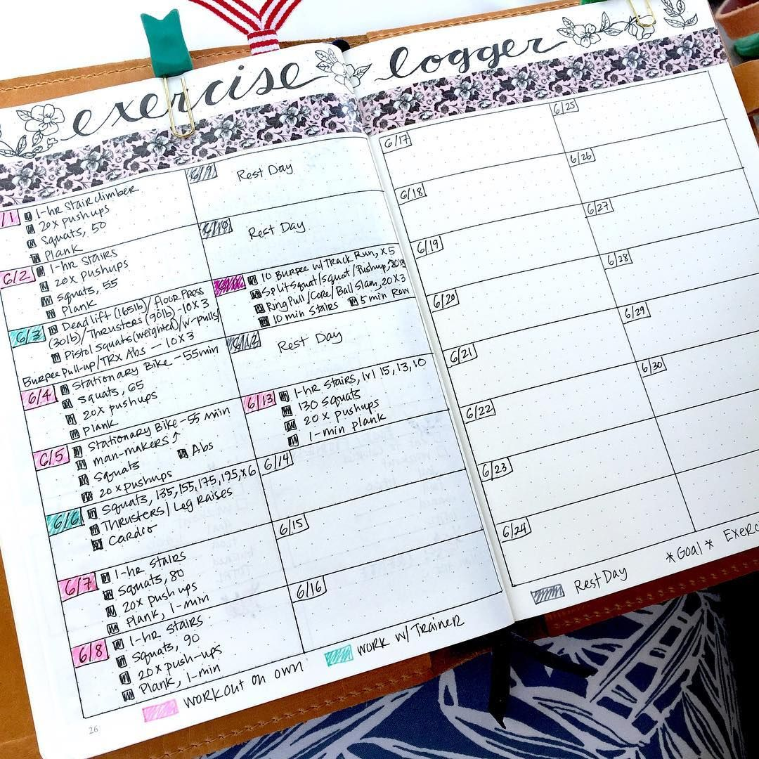 Pin By Lindsey S On Bullet Journaling