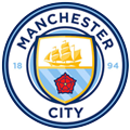 Manchester City Vs Brighton Online Premier League Jornada 4 En Vivo Read More Liga De Campeones Manchester City Wolverhampton