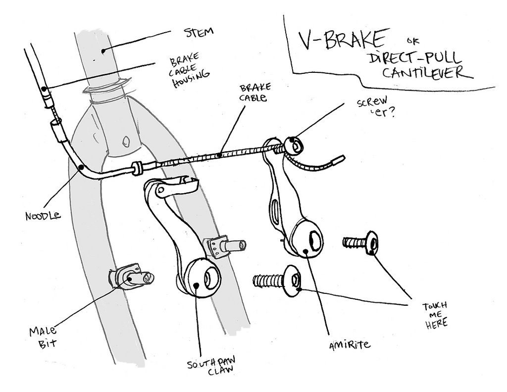 image result for brakes bicycle adjust
