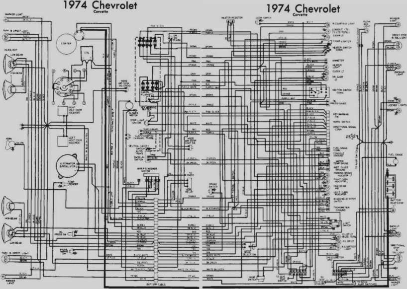 10+ 1974 corvette engine wiring diagram - engine diagram - wiringg.net |  corvette engine, diagram, corvette  pinterest