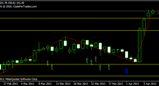 Times of israel forex