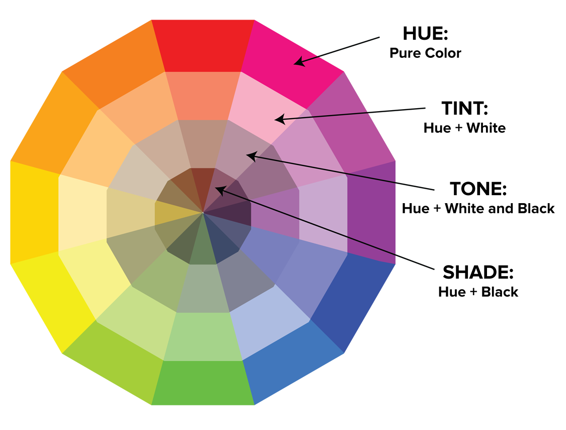 Your Guide To Colors Color Theory The Color Wheel Amp How