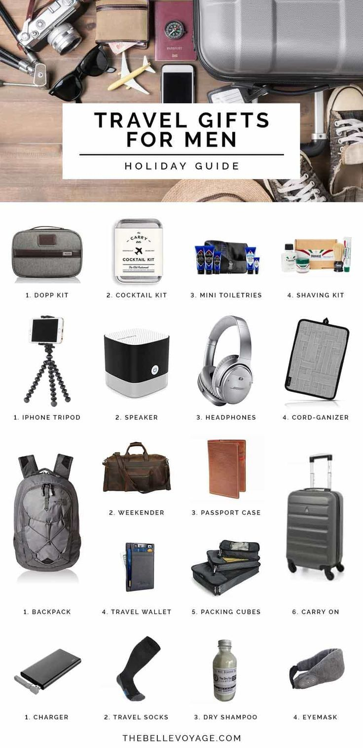 Travel christmas gift ideas
