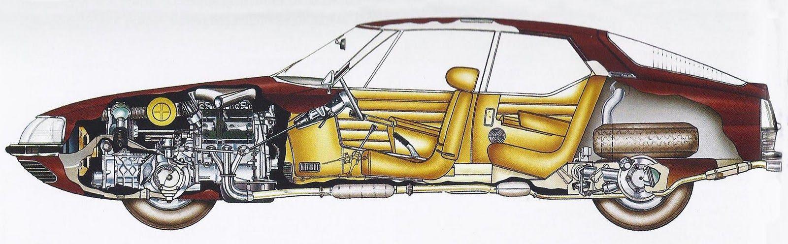 Citroen Sm Cutaway Diagrams Machine Pinterest Cars Engine