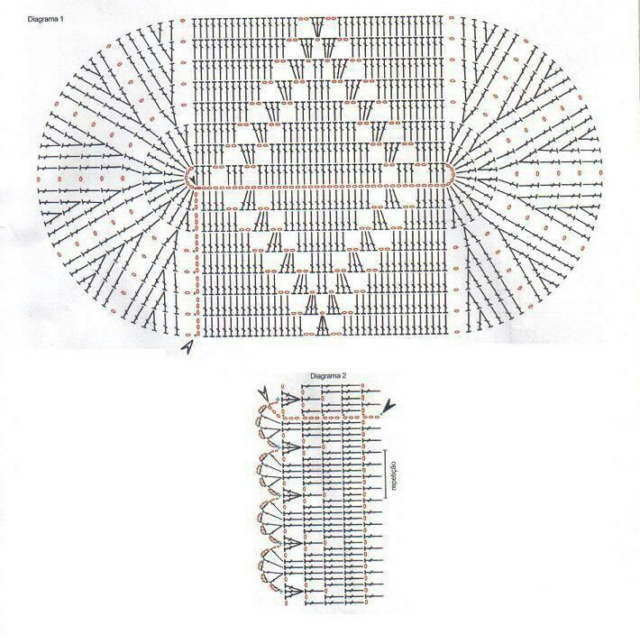 Contemporary Häkeln Runden Decke Muster Images - Decke Stricken ...