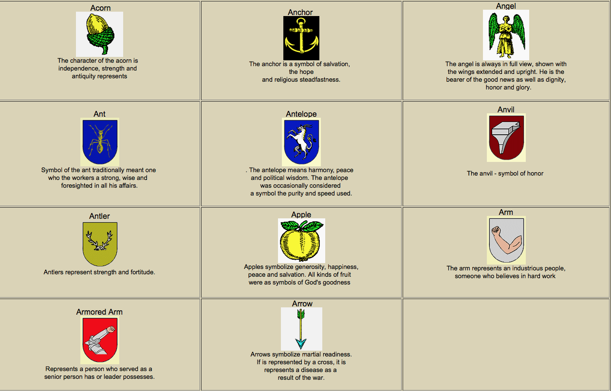 This Is A Gathering Of Heraldry And What The Symbols Mean