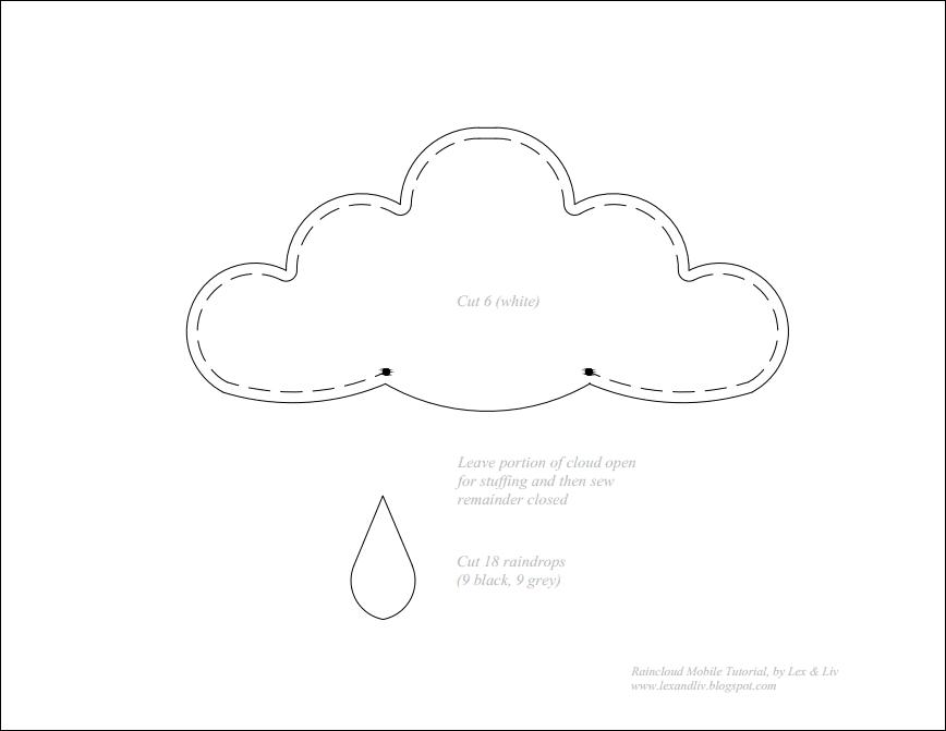 Plantilla nube fieltro buscar con google fieltro - Plantillas de decoracion ...